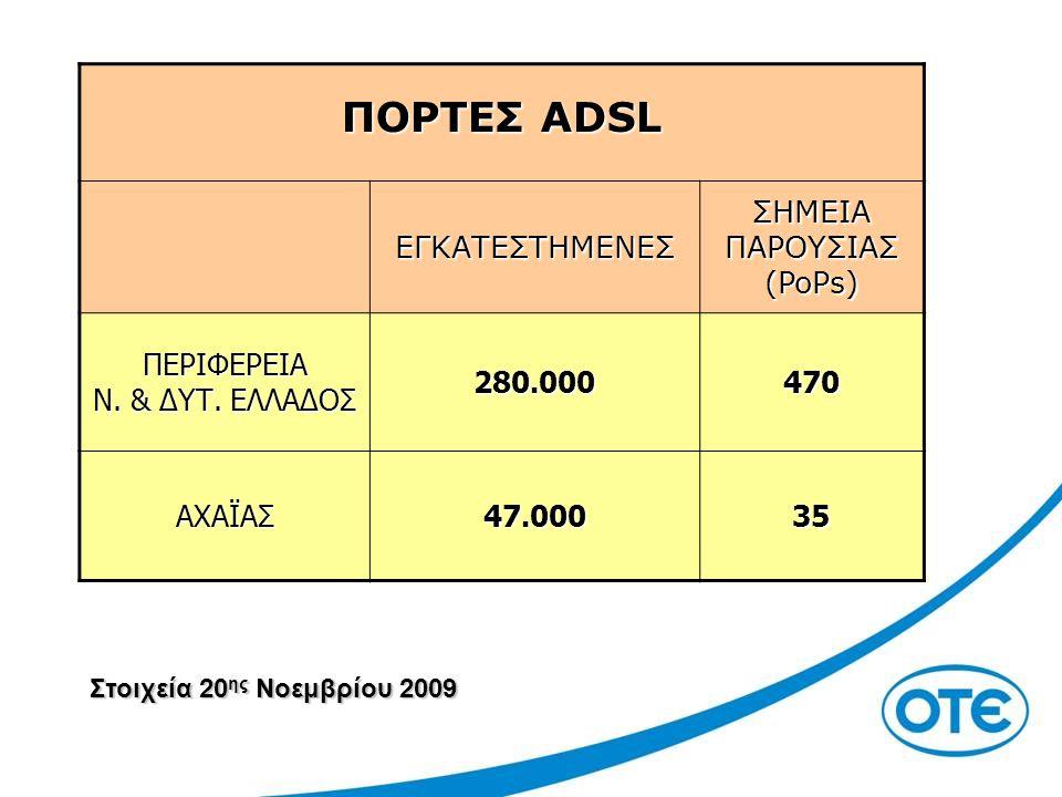 ΠΟΡΤΕΣ ADSL ΕΓΚΑΤΕΣΤΗΜΕΝΕΣ ΣΗΜΕΙΑ ΠΑΡΟΥΣΙΑΣ (PoPs)