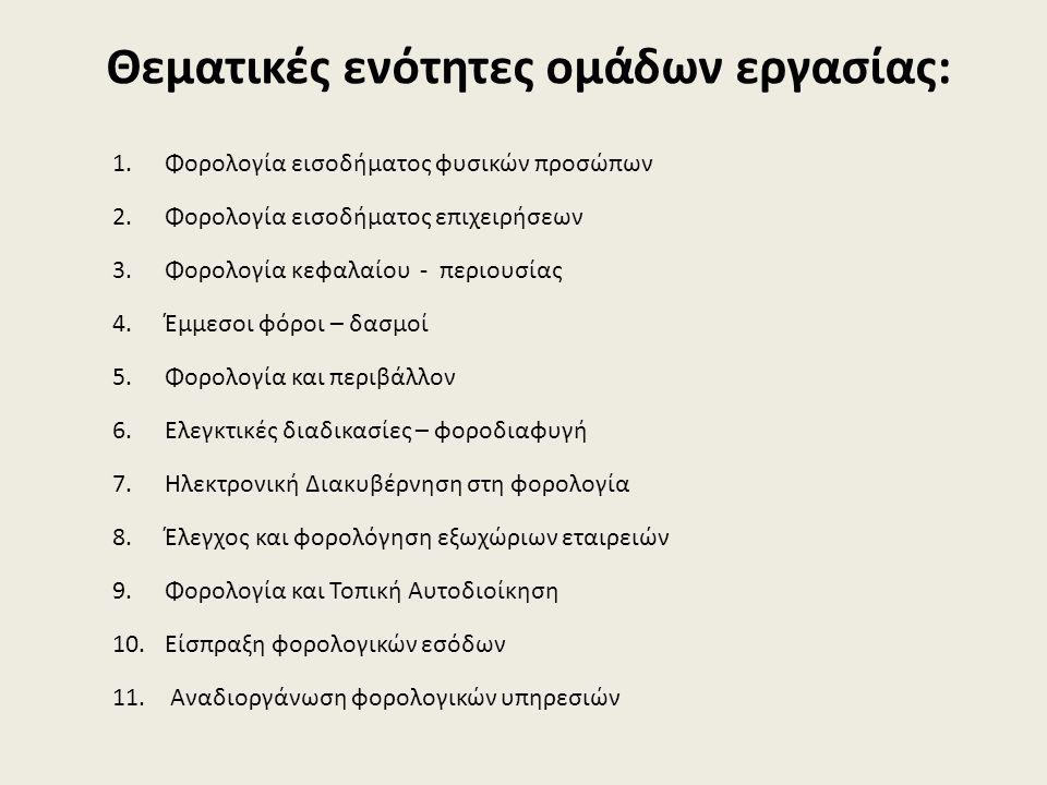 Θεματικές ενότητες ομάδων εργασίας: