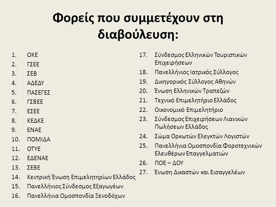 Φορείς που συμμετέχουν στη διαβούλευση: