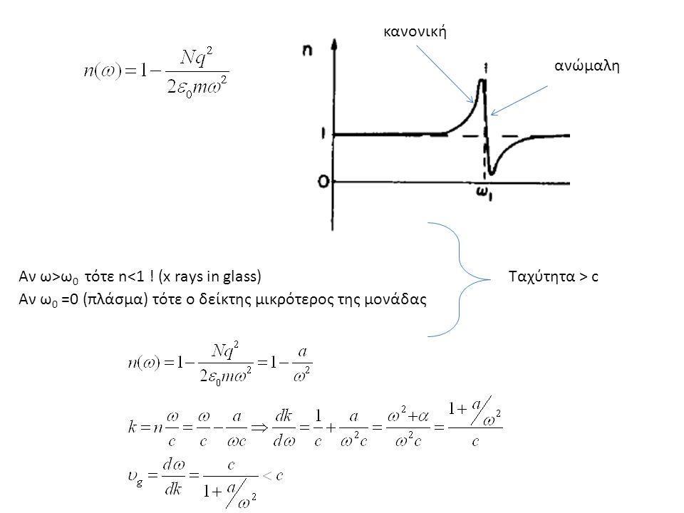 κανονική ανώμαλη. Αν ω>ω0 τότε n<1 . (x rays in glass) Ταχύτητα > c.