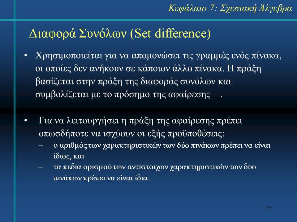 Διαφορά Συνόλων (Set difference)