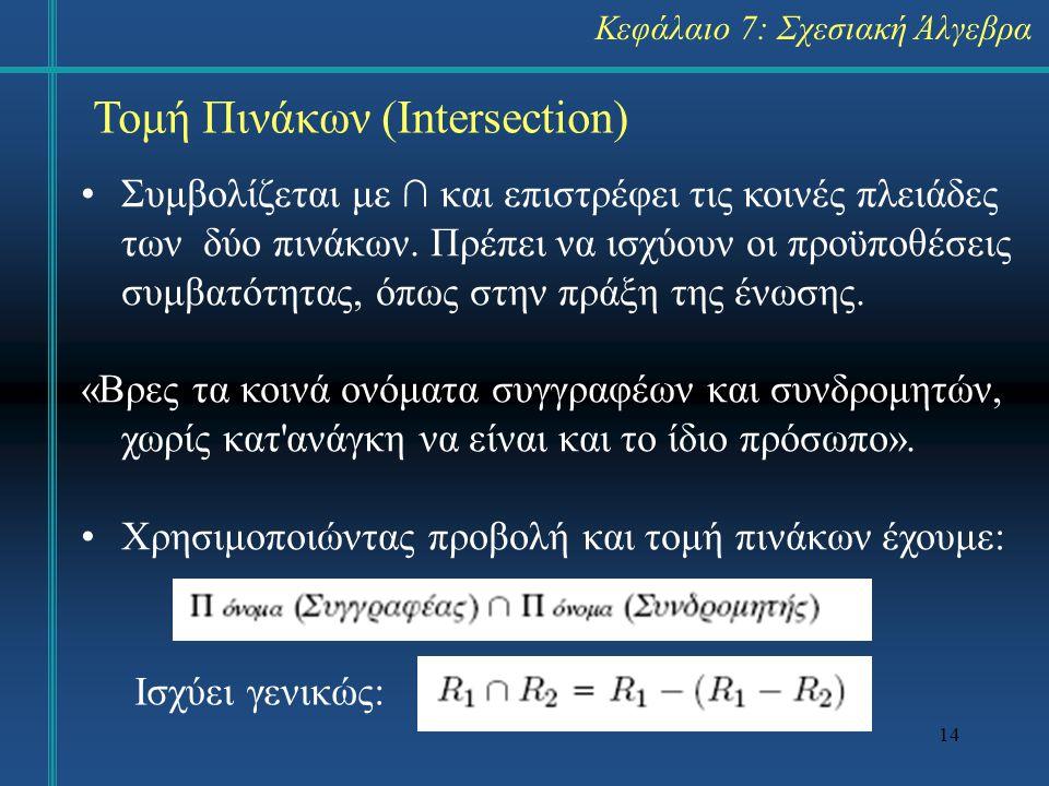 Τομή Πινάκων (Intersection)