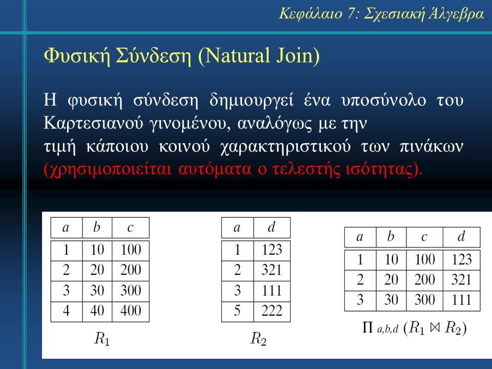 Φυσική Σύνδεση (Natural Join)