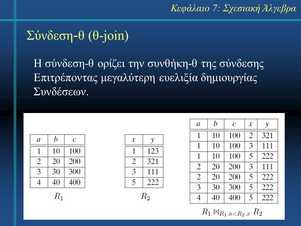 Σύνδεση-θ (θ-join) Η σύνδεση-θ ορίζει την συνθήκη-θ της σύνδεσης