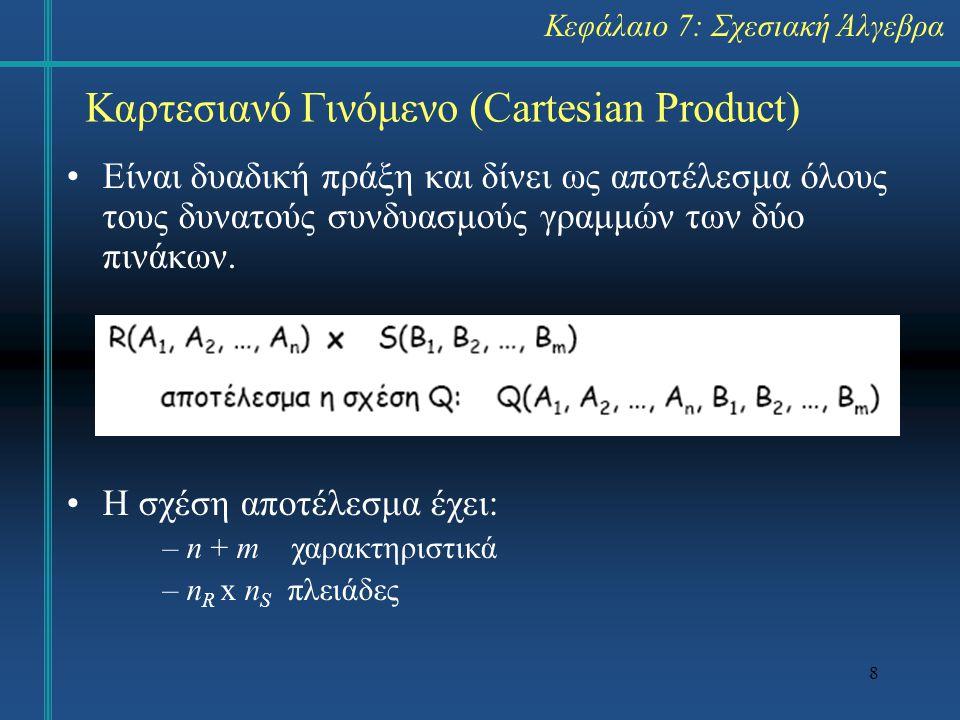 Καρτεσιανό Γινόμενο (Cartesian Product)