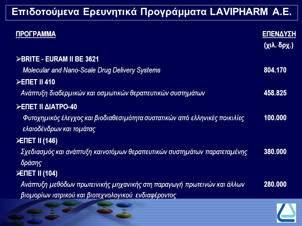 Eπιδοτούμενα Ερευνητικά Προγράμματα LAVIPHARM A.E.
