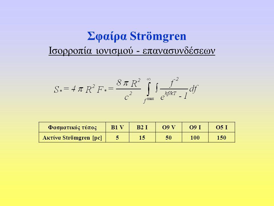 Σφαίρα Strömgren Ισορροπία ιονισμού - επανασυνδέσεων Φασματικός τύπος