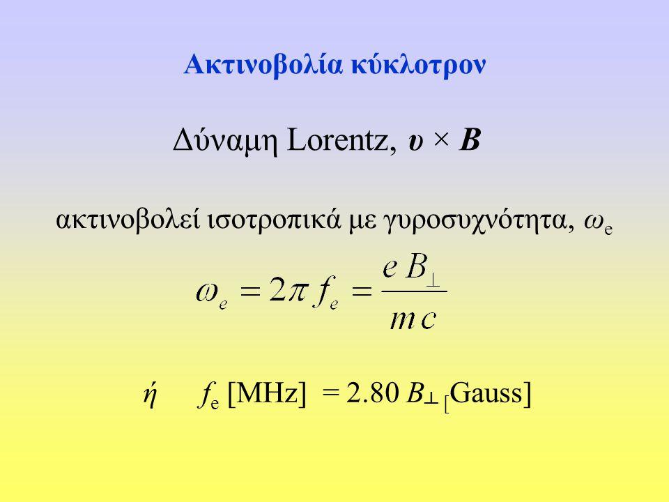 Ακτινοβολία κύκλοτρον
