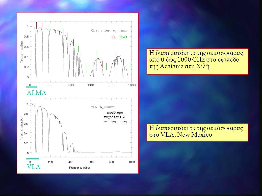 Η διαπερατότητα της ατμόσφαιρας στο VLA, New Mexico
