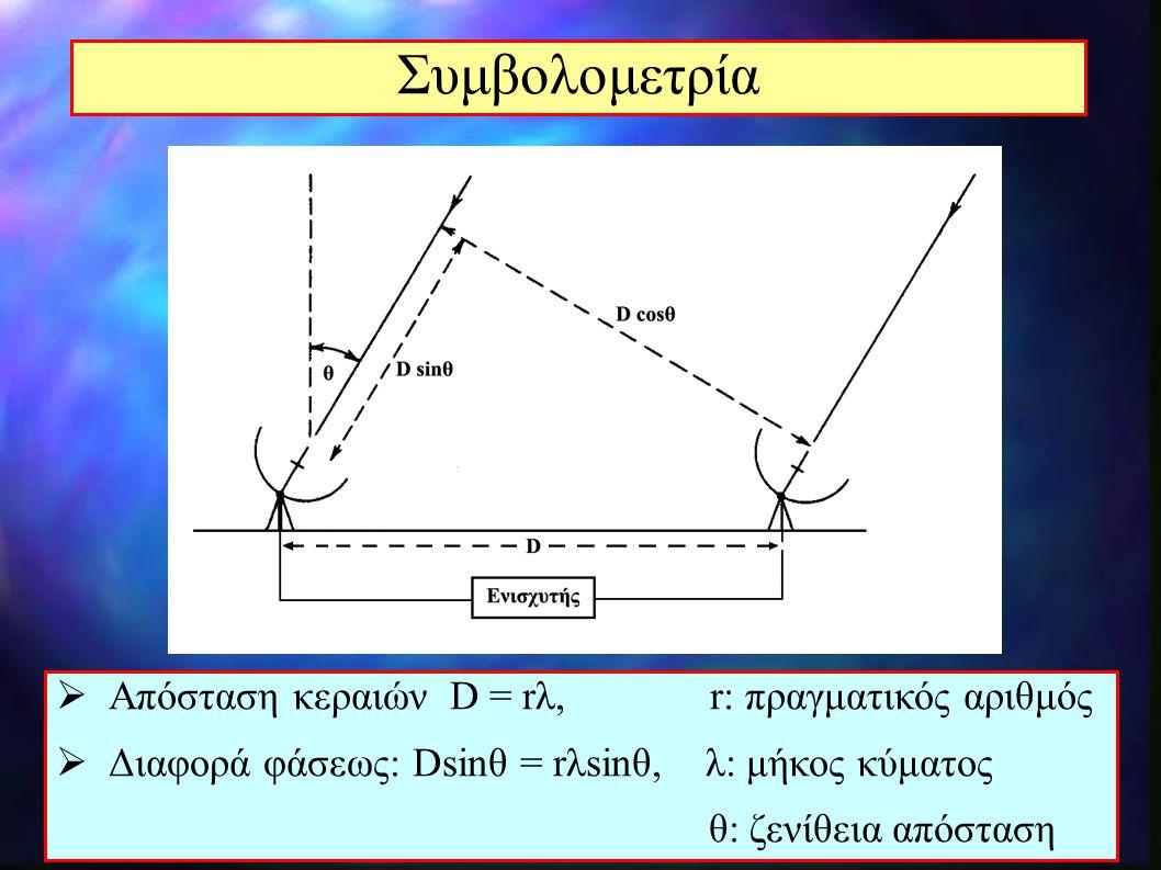 Συμβολομετρία Απόσταση κεραιών D = rλ, r: πραγματικός αριθμός