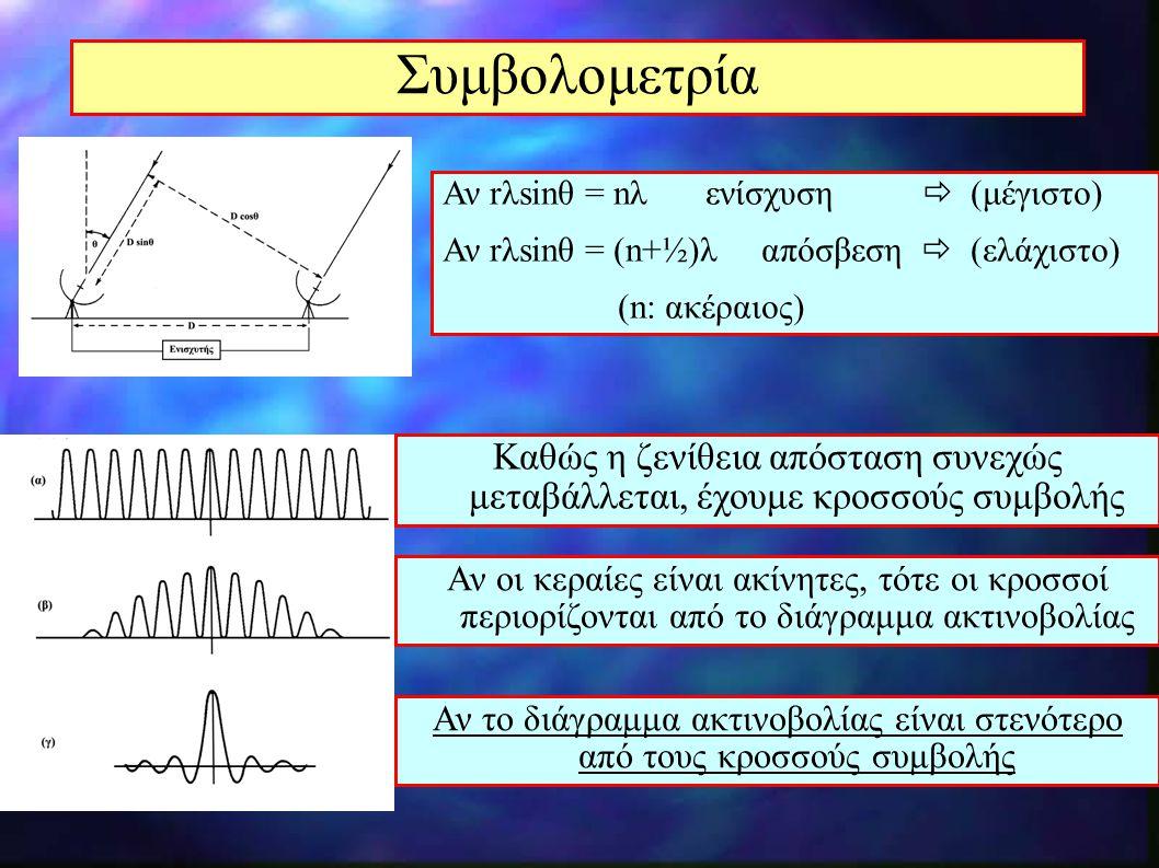 Συμβολομετρία Αν rλsinθ = nλ ενίσχυση  (μέγιστο) Αν rλsinθ = (n+½)λ απόσβεση  (ελάχιστο)