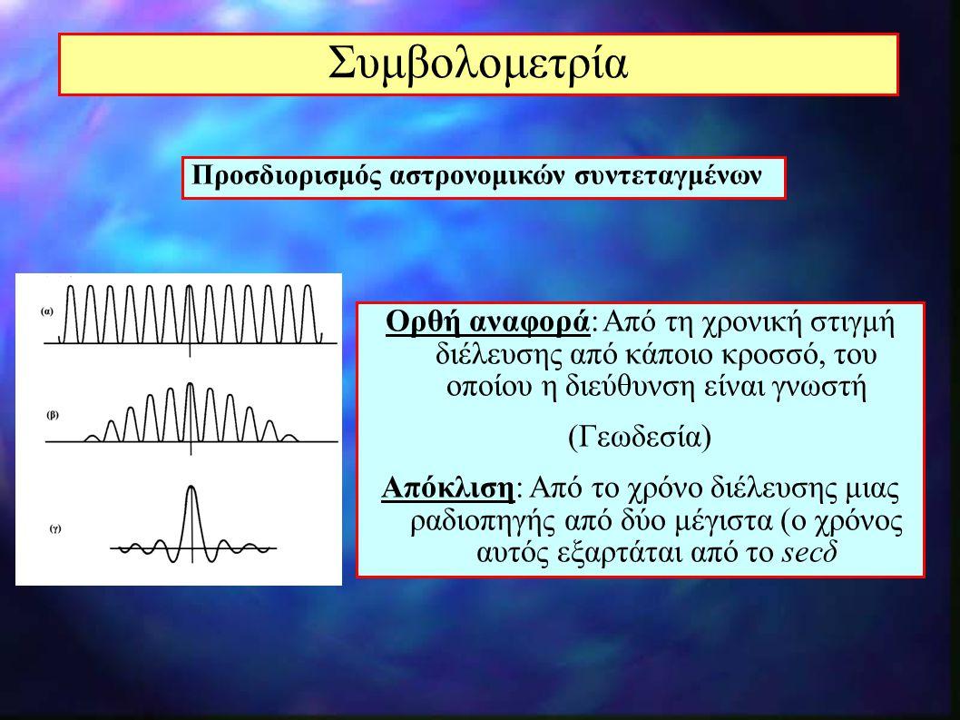 Συμβολομετρία Προσδιορισμός αστρονομικών συντεταγμένων.