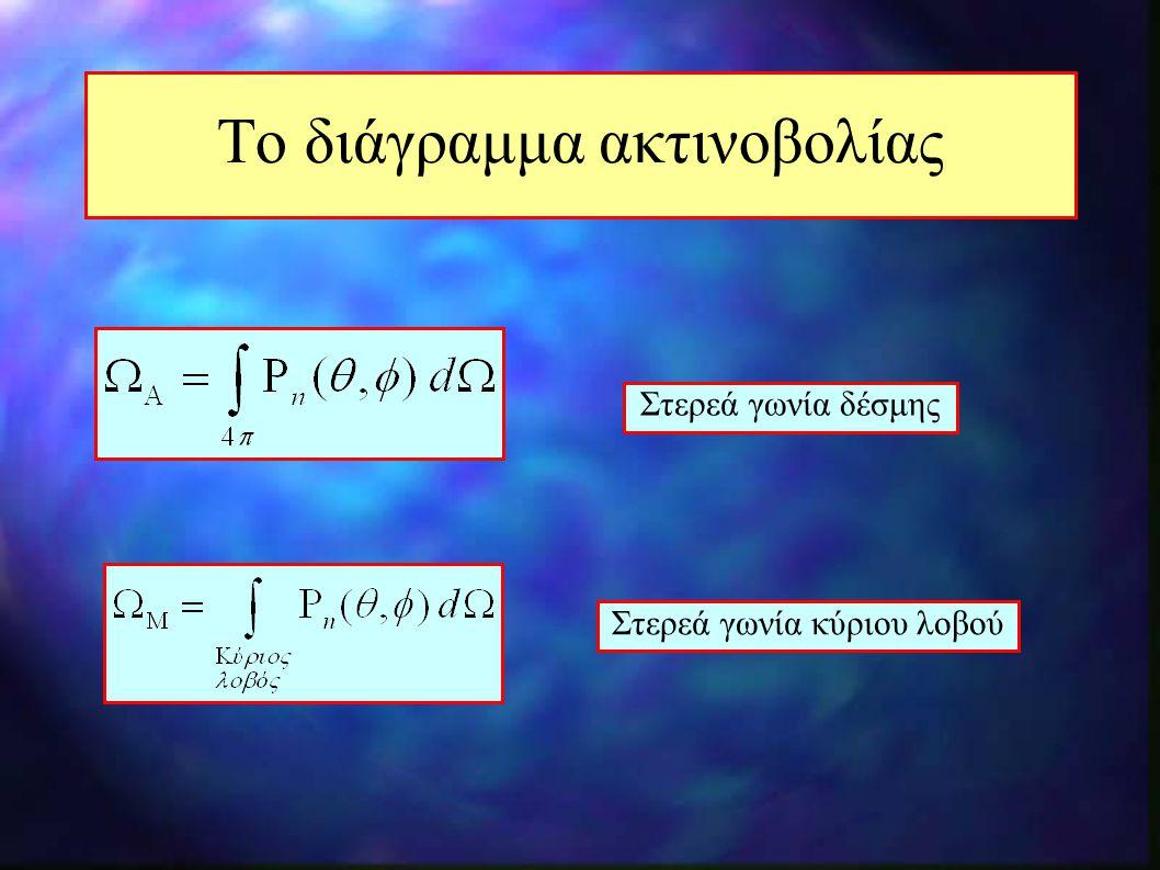 Το διάγραμμα ακτινοβολίας