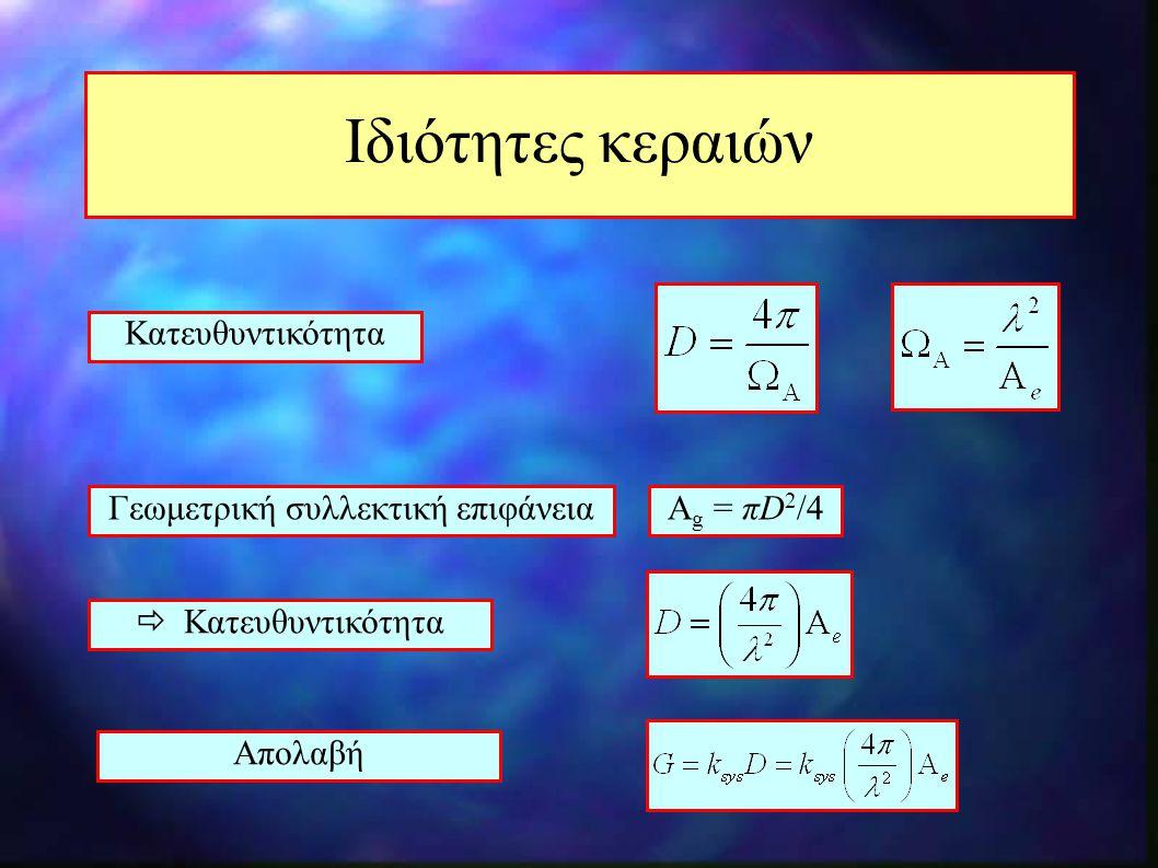 Γεωμετρική συλλεκτική επιφάνεια