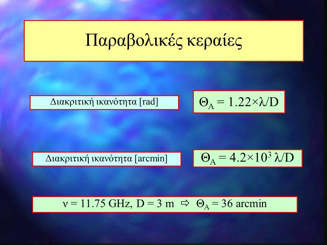 Παραβολικές κεραίες ΘΑ = 1.22×λ/D ΘΑ = 4.2×103 λ/D