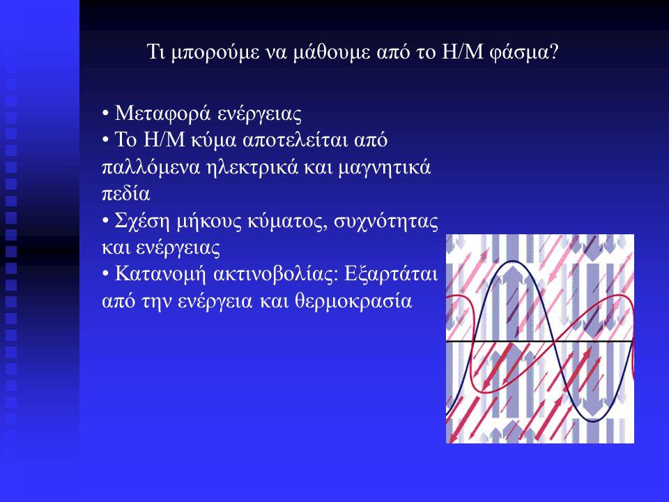 Τι μπορούμε να μάθουμε από το Η/Μ φάσμα