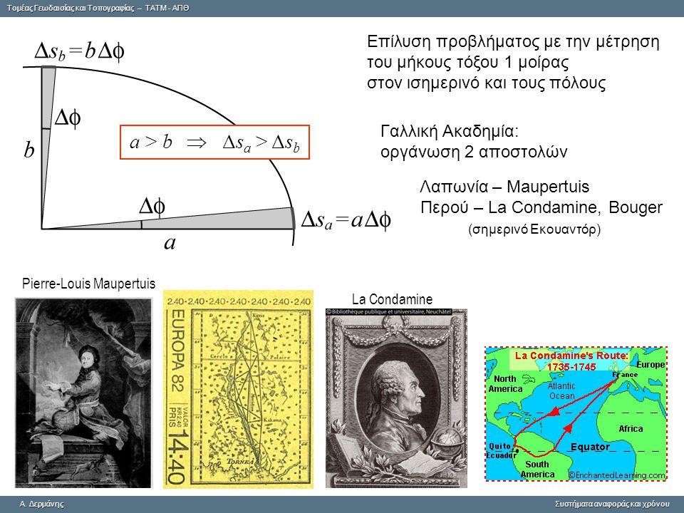 a > b  Δsa > Δsb Επίλυση προβλήματος με την μέτρηση