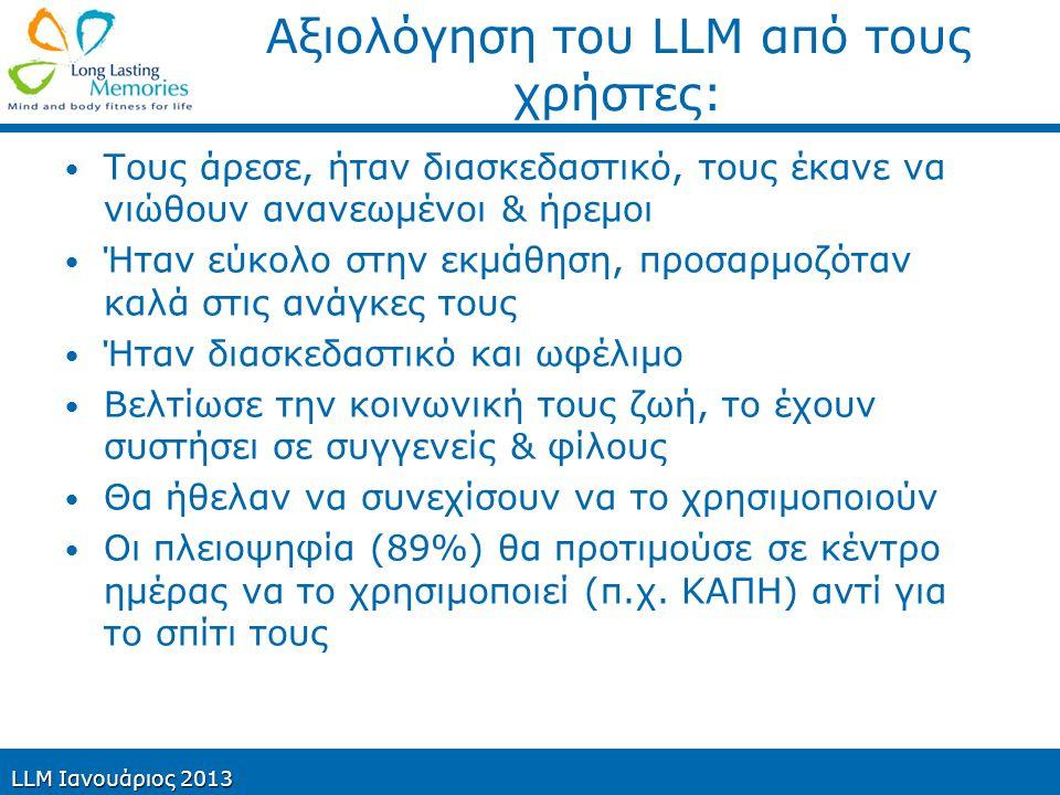 Αξιολόγηση του LLM από τους χρήστες:
