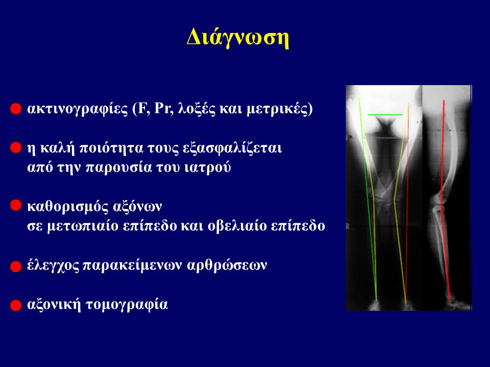 Διάγνωση ακτινογραφίες (F, Pr, λοξές και μετρικές)