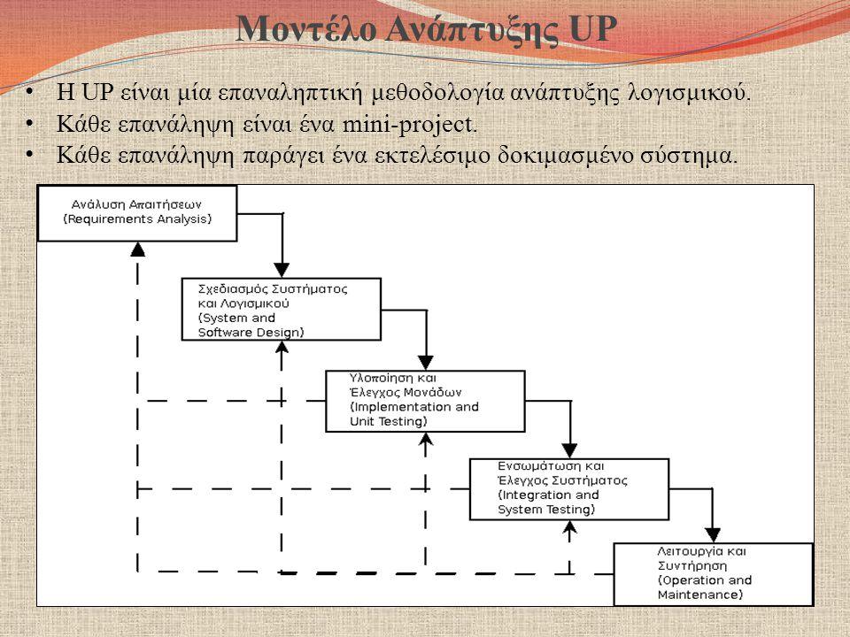 Μοντέλο Ανάπτυξης UP Η UP είναι μία επαναληπτική μεθοδολογία ανάπτυξης λογισμικού. Κάθε επανάληψη είναι ένα mini-project.