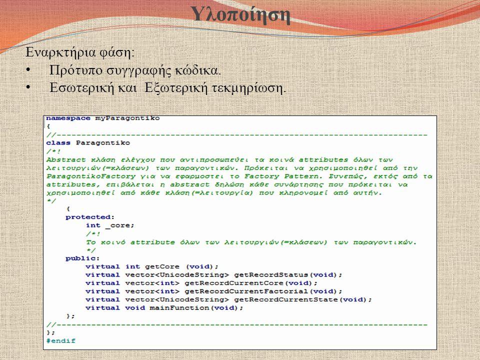 Υλοποίηση Εναρκτήρια φάση: Πρότυπο συγγραφής κώδικα.