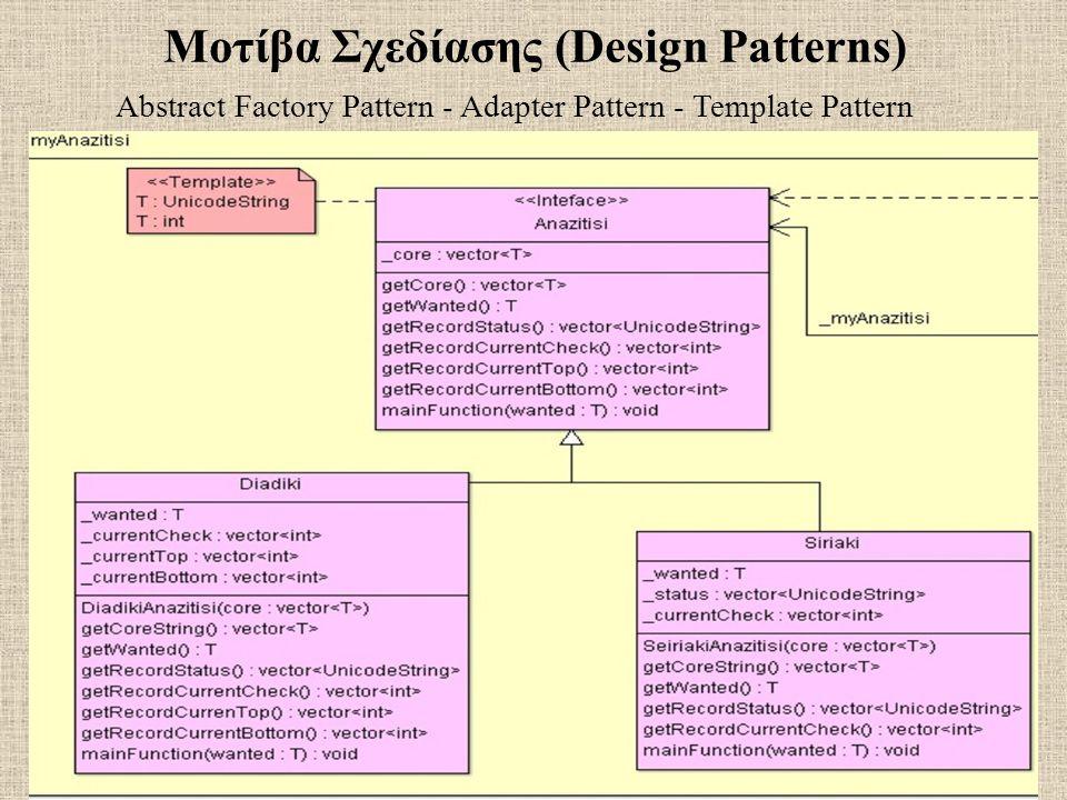 Μοτίβα Σχεδίασης (Design Patterns)