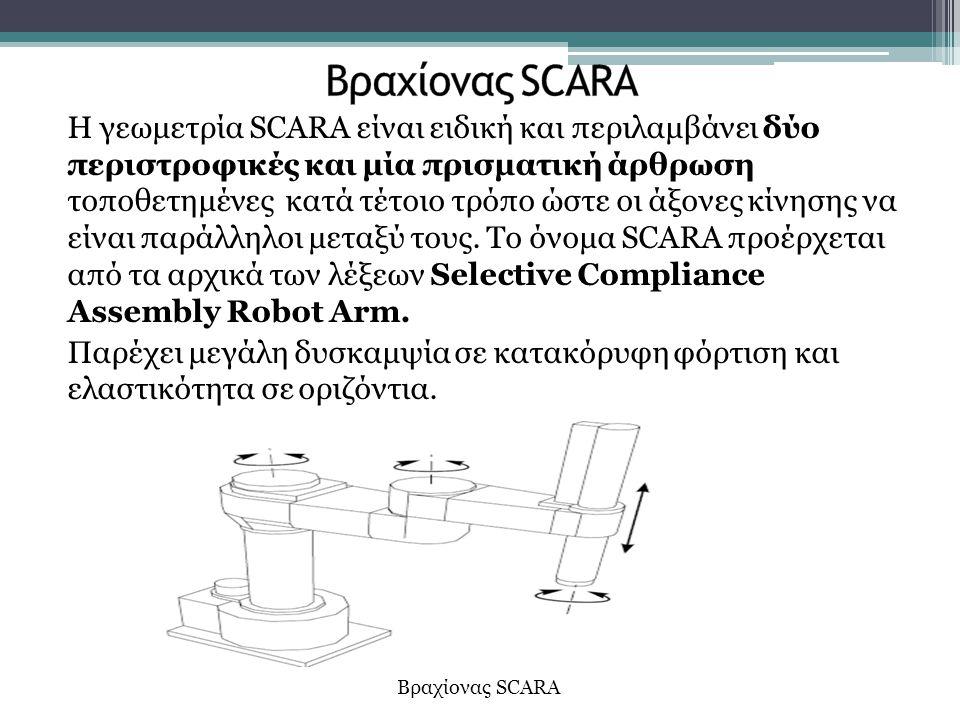 Βραχίονας SCARA
