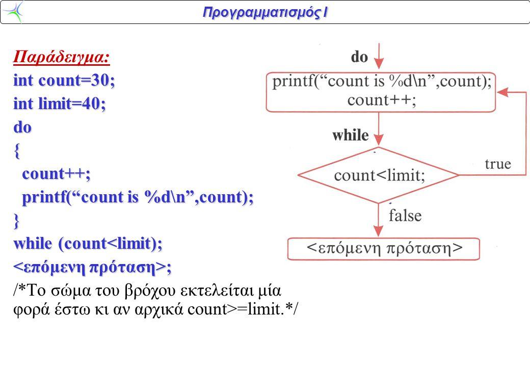 Παράδειγμα: int count=30; int limit=40; do. { count++; printf( count is %d\n ,count); } while (count<limit);