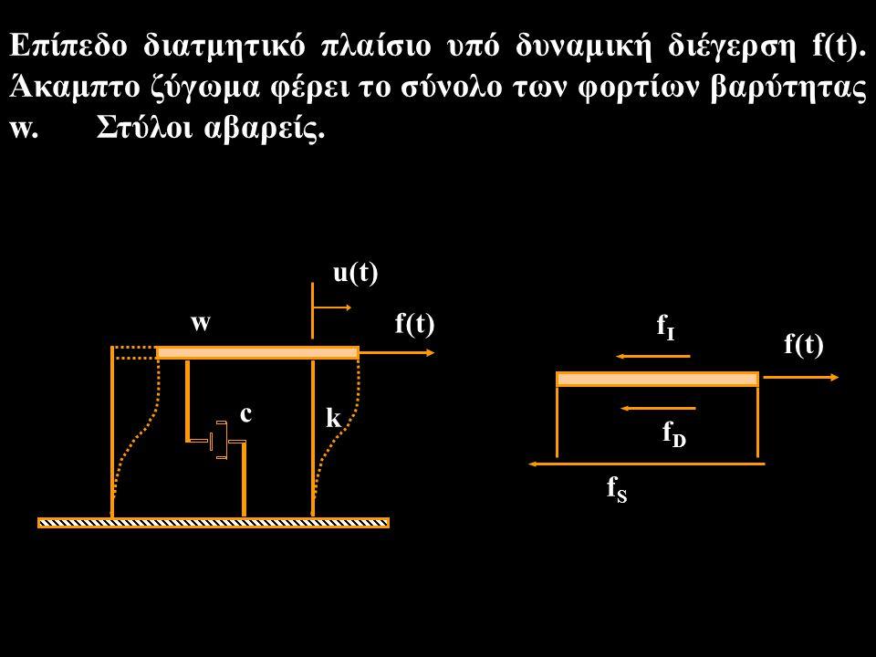 Επίπεδο διατμητικό πλαίσιο υπό δυναμική διέγερση f(t)