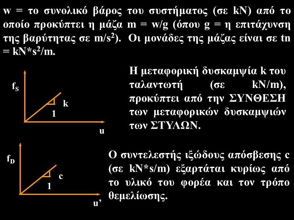 w = το συνολικό βάρος του συστήματος (σε kN) από το οποίο προκύπτει η μάζα m = w/g (όπου g = η επιτάχυνση της βαρύτητας σε m/s2). Οι μονάδες της μάζας είναι σε tn = kN*s2/m.