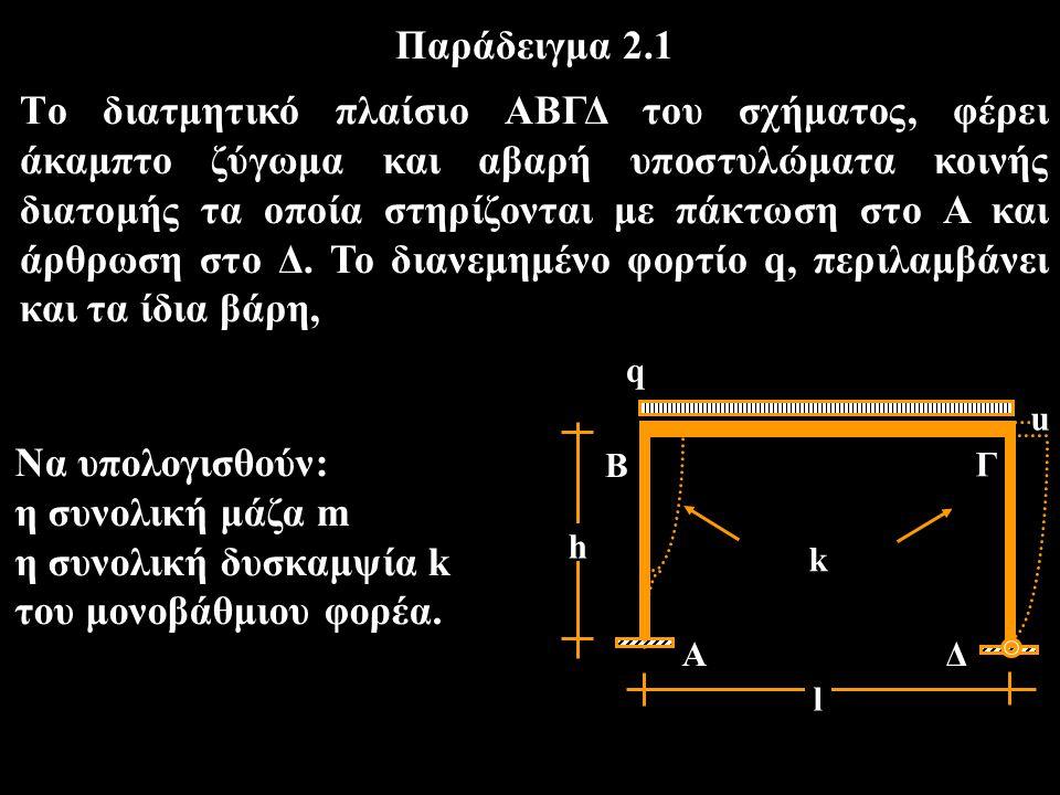 Παράδειγμα 2.1