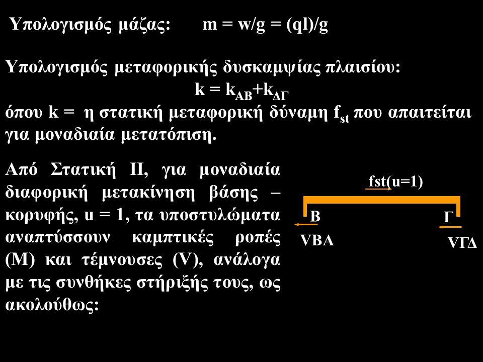 Υπολογισμός μάζας: m = w/g = (ql)/g