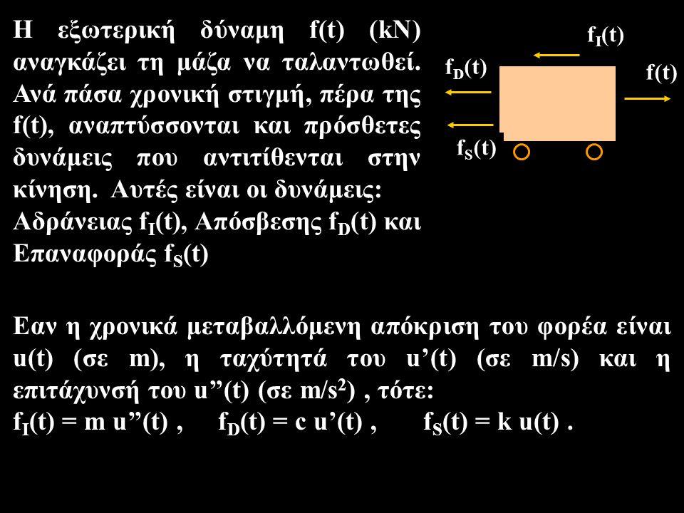Αδράνειας fI(t), Απόσβεσης fD(t) και Επαναφοράς fS(t)