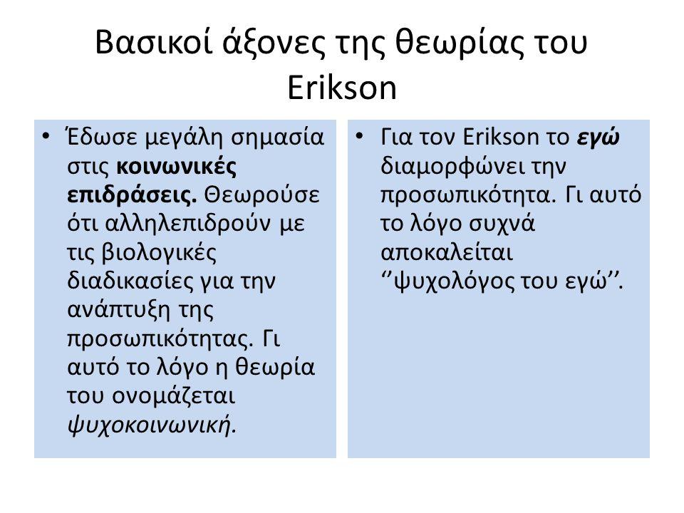 Βασικοί άξονες της θεωρίας του Erikson