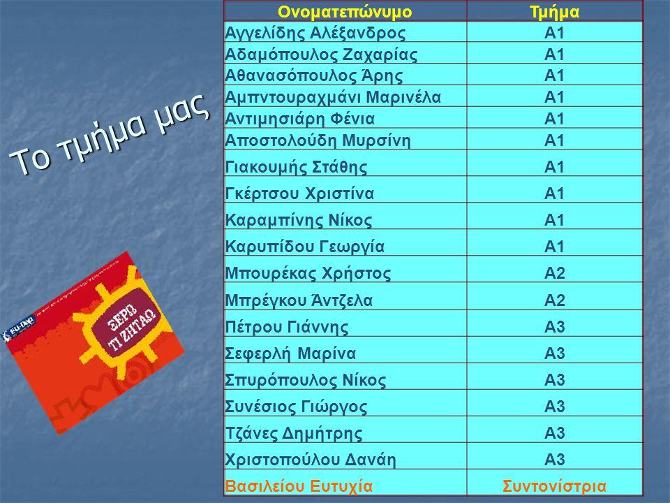 Το τμήμα μας Ονοματεπώνυμο Τμήμα Αγγελίδης Αλέξανδρος Α1