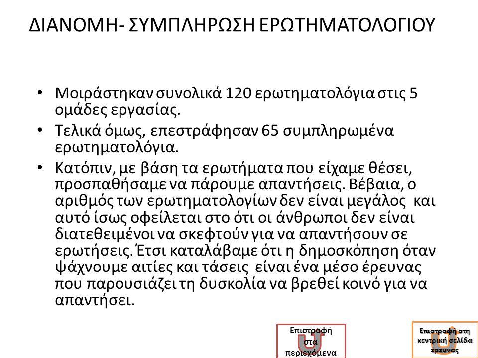 ΔΙΑΝΟΜΗ- ΣΥΜΠΛΗΡΩΣΗ ΕΡΩΤΗΜΑΤΟΛΟΓΙΟΥ