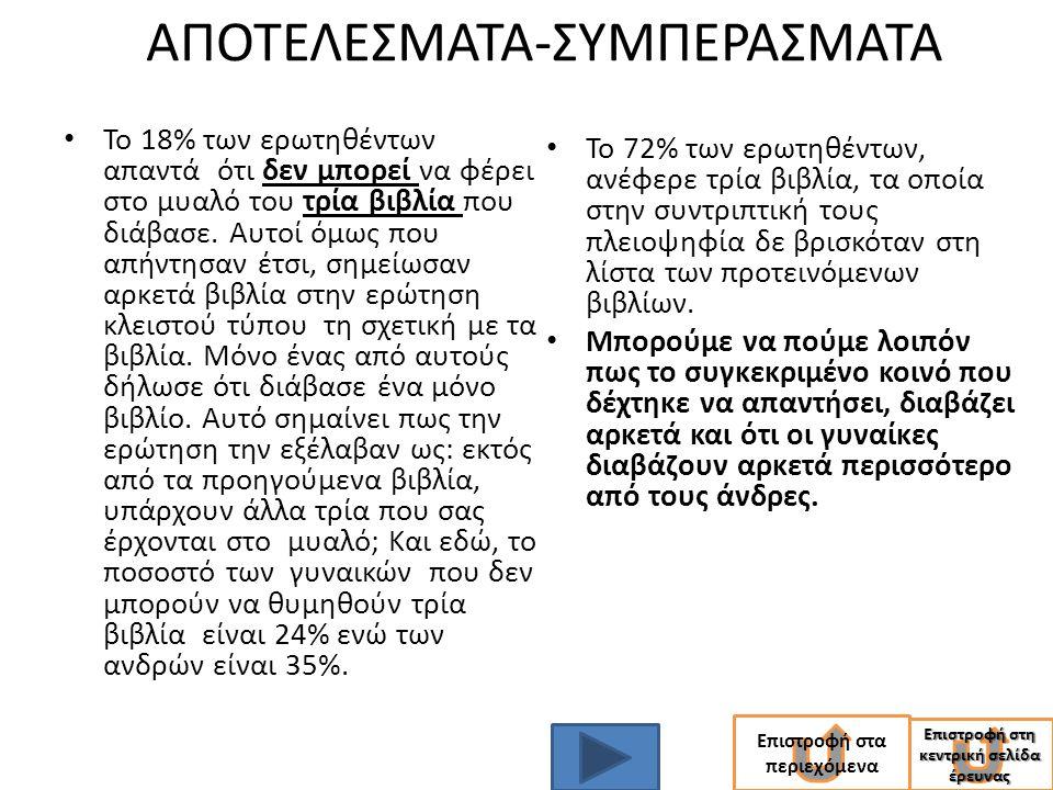 ΑΠΟΤΕΛΕΣΜΑΤΑ-ΣΥΜΠΕΡΑΣΜΑΤΑ