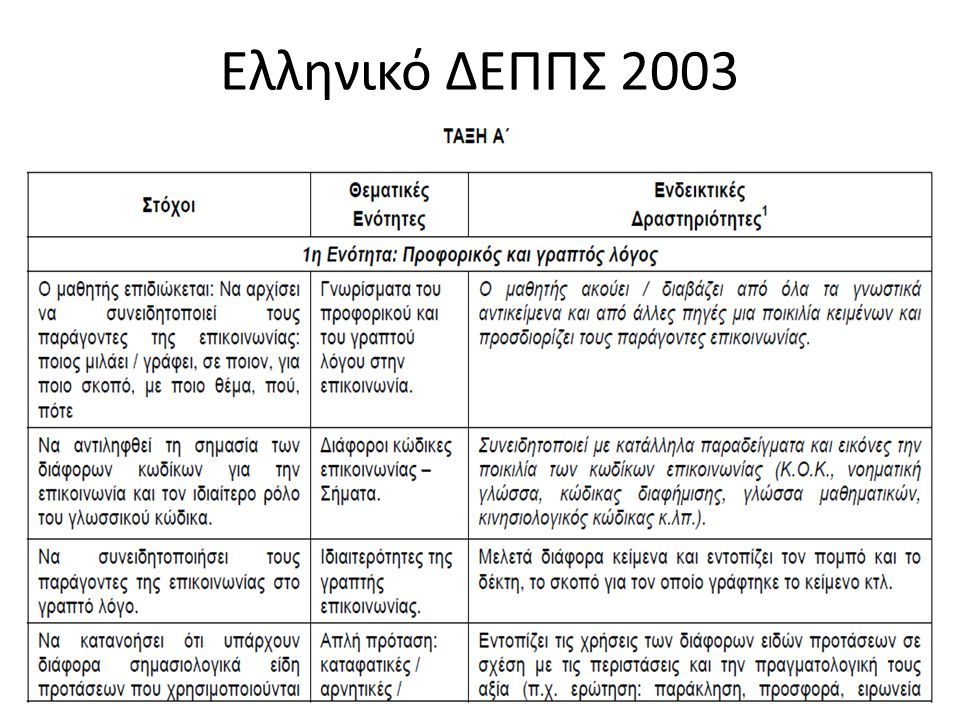 Ελληνικό ΔΕΠΠΣ 2003