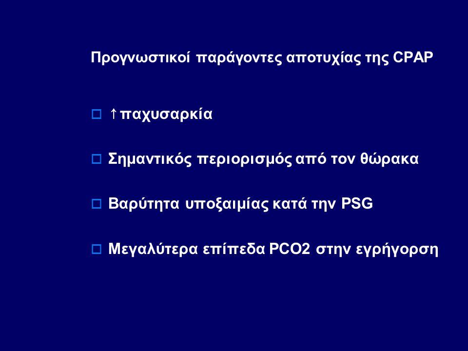 Προγνωστικοί παράγοντες αποτυχίας της CPAP