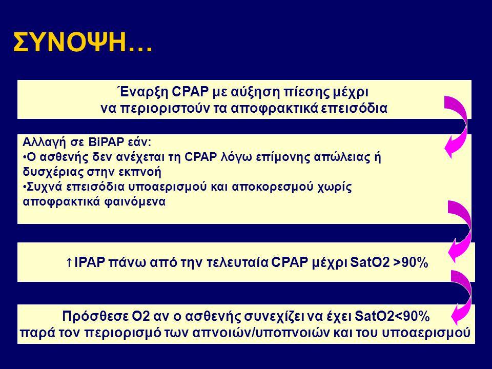 ΣΥΝΟΨΗ… Έναρξη CPAP με αύξηση πίεσης μέχρι