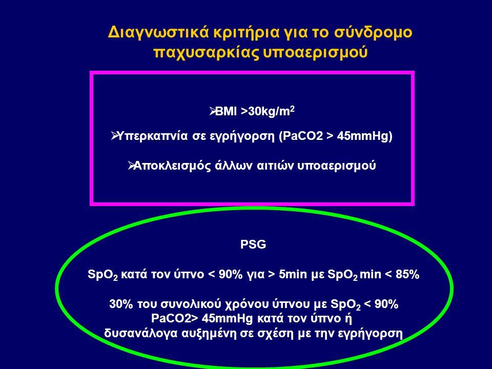Διαγνωστικά κριτήρια για το σύνδρομο παχυσαρκίας υποαερισμού