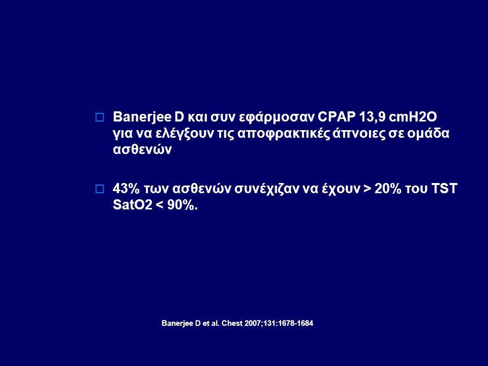 43% των ασθενών συνέχιζαν να έχουν > 20% του ΤST SatO2 < 90%.