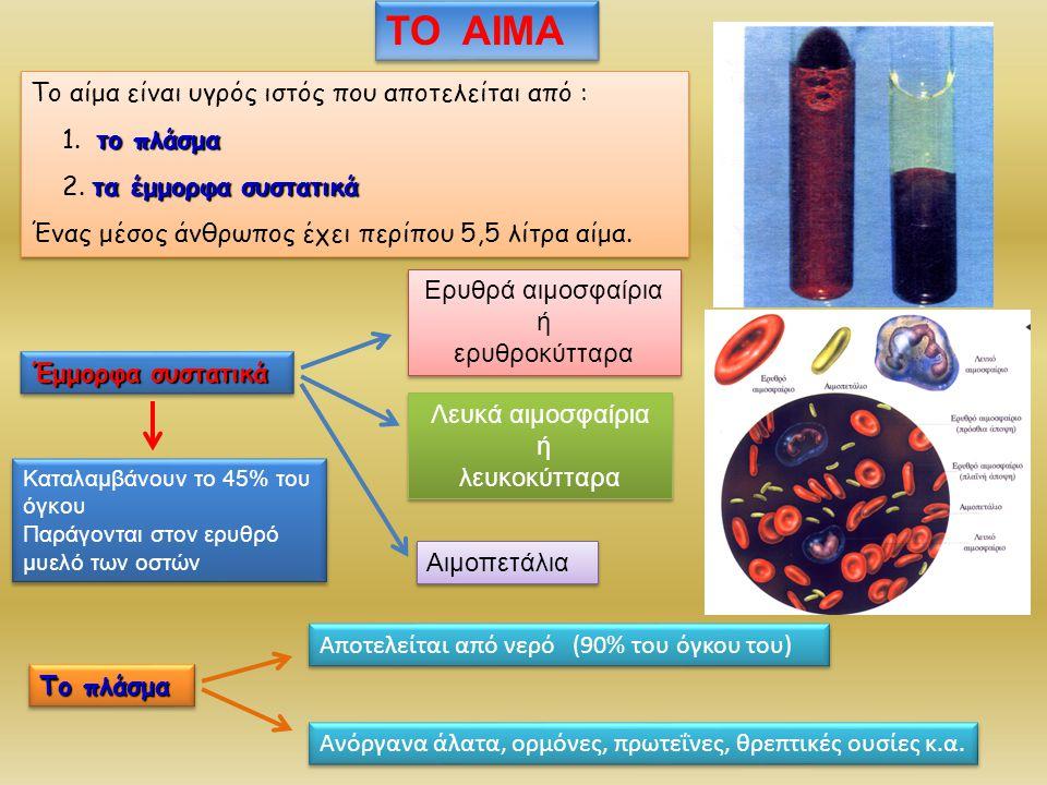 ΤΟ ΑΙΜΑ Το αίμα είναι υγρός ιστός που αποτελείται από : 1. το πλάσμα