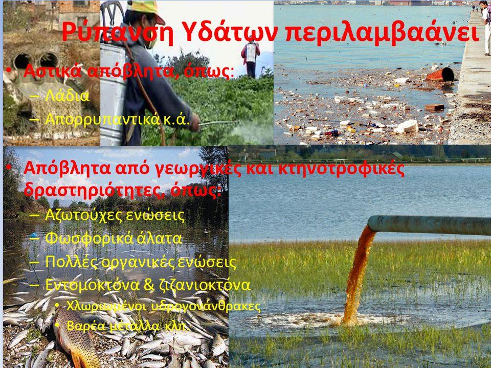 Ρύπανση Υδάτων περιλαμβαάνει
