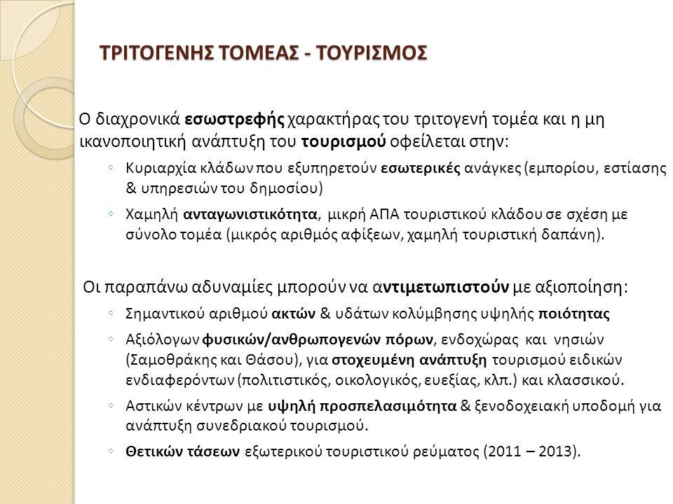 ΤΡΙΤΟΓΕΝΗΣ ΤΟΜΕΑΣ - ΤΟΥΡΙΣΜΟΣ