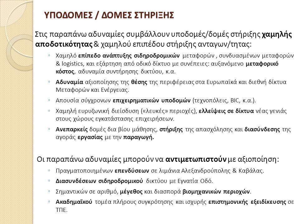 ΥΠΟΔΟΜΕΣ / ΔΟΜΕΣ ΣΤΗΡΙΞΗΣ