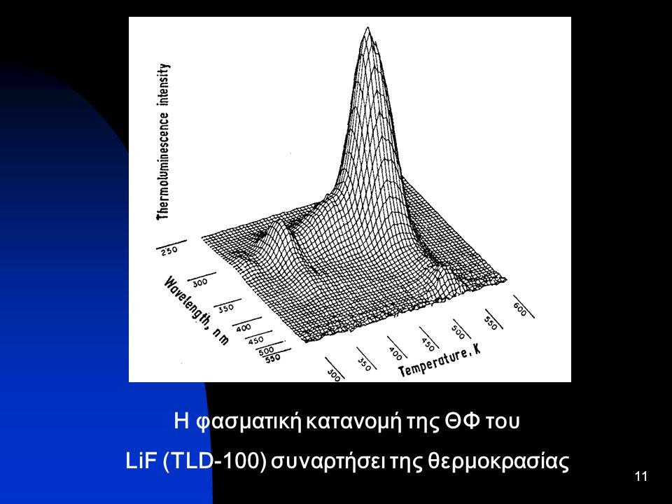 Η φασματική κατανομή της ΘΦ του