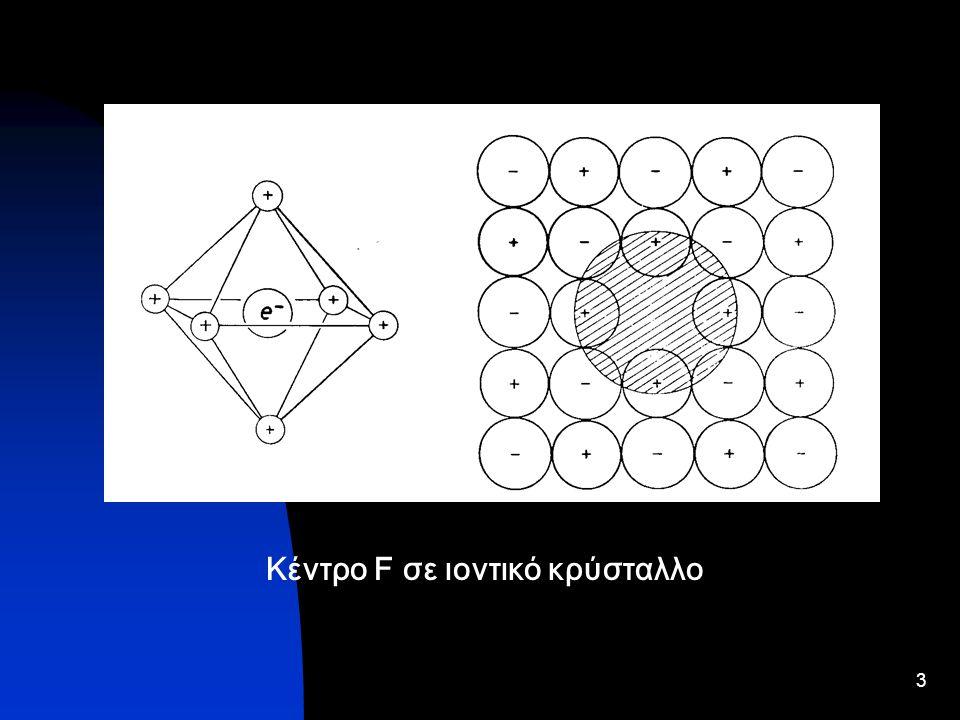 Κέντρο F σε ιοντικό κρύσταλλο