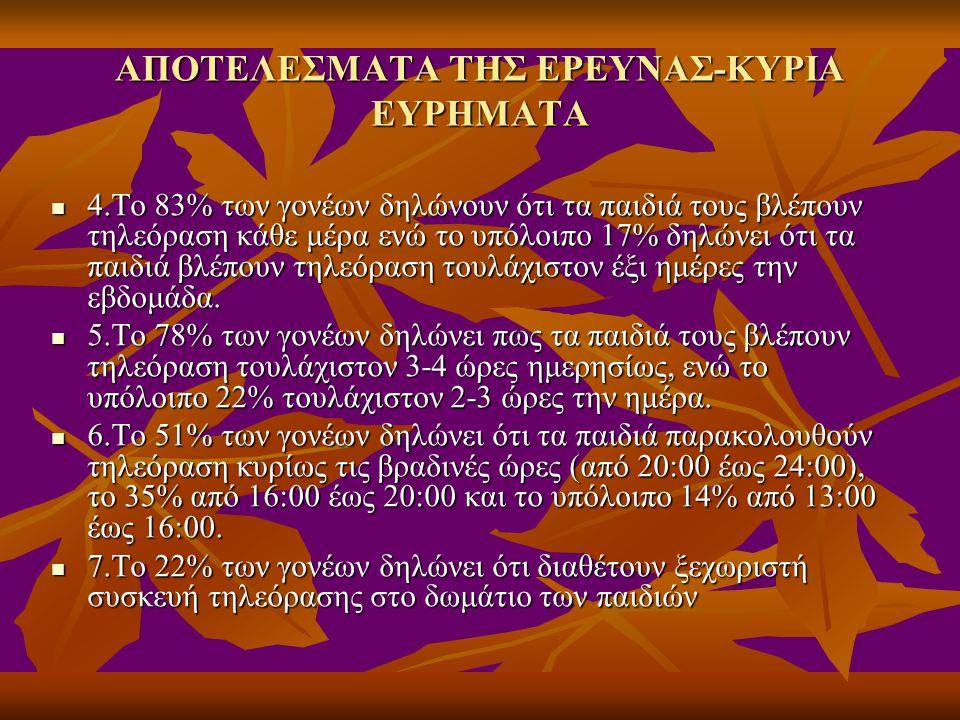 ΑΠΟΤΕΛΕΣΜΑΤΑ ΤΗΣ ΕΡΕΥΝΑΣ-ΚΥΡΙΑ ΕΥΡΗΜΑΤΑ