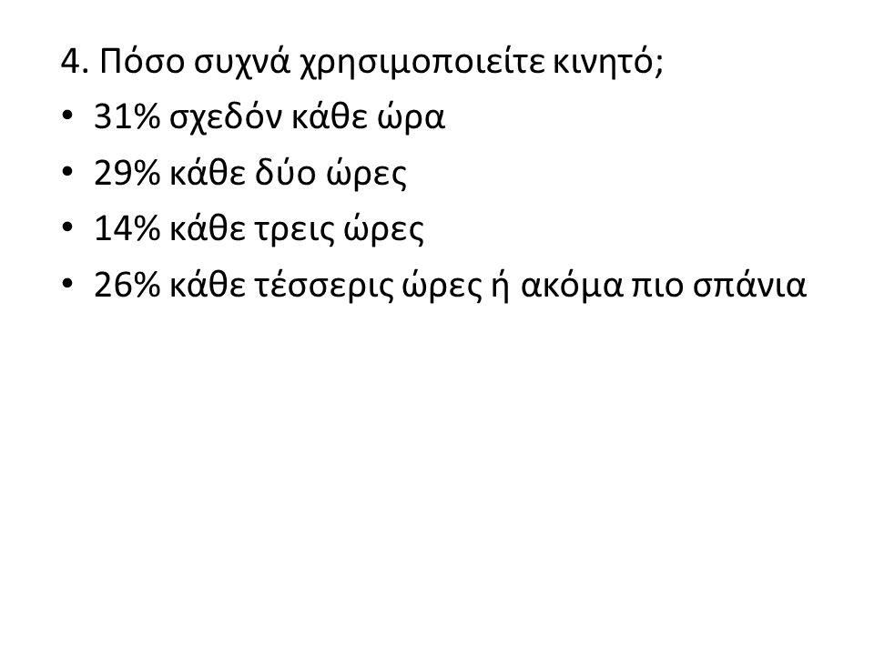 4. Πόσο συχνά χρησιμοποιείτε κινητό;